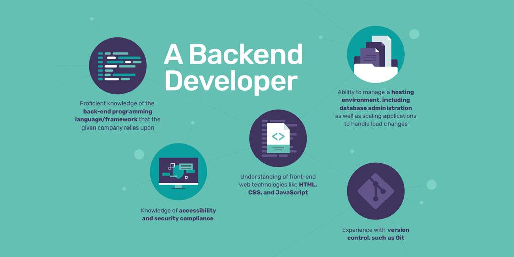 Back-end-developers_74.jpg